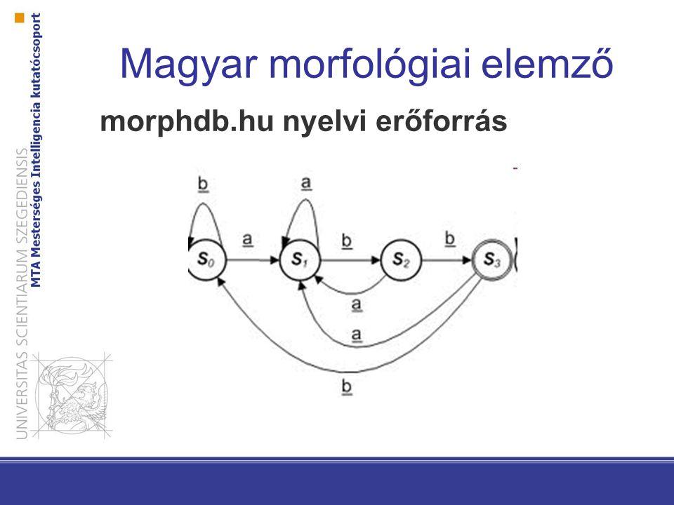 Magyar morfológiai elemző morphdb.hu nyelvi erőforrás