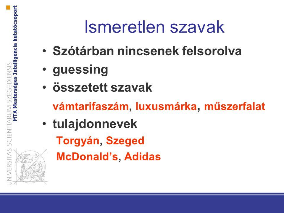 Ismeretlen szavak Szótárban nincsenek felsorolva guessing összetett szavak vámtarifaszám, luxusmárka, műszerfalat tulajdonnevek Torgyán, Szeged McDona