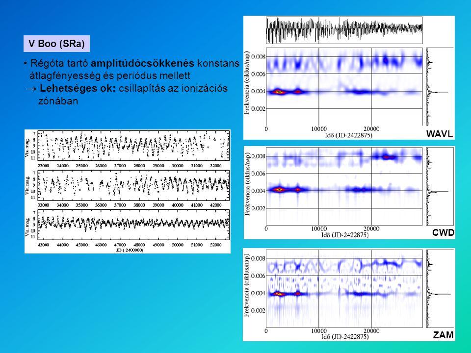 V Boo (SRa) Régóta tartó amplitúdócsökkenés konstans átlagfényesség és periódus mellett  Lehetséges ok: csillapítás az ionizációs zónában WAVL CWD ZAM