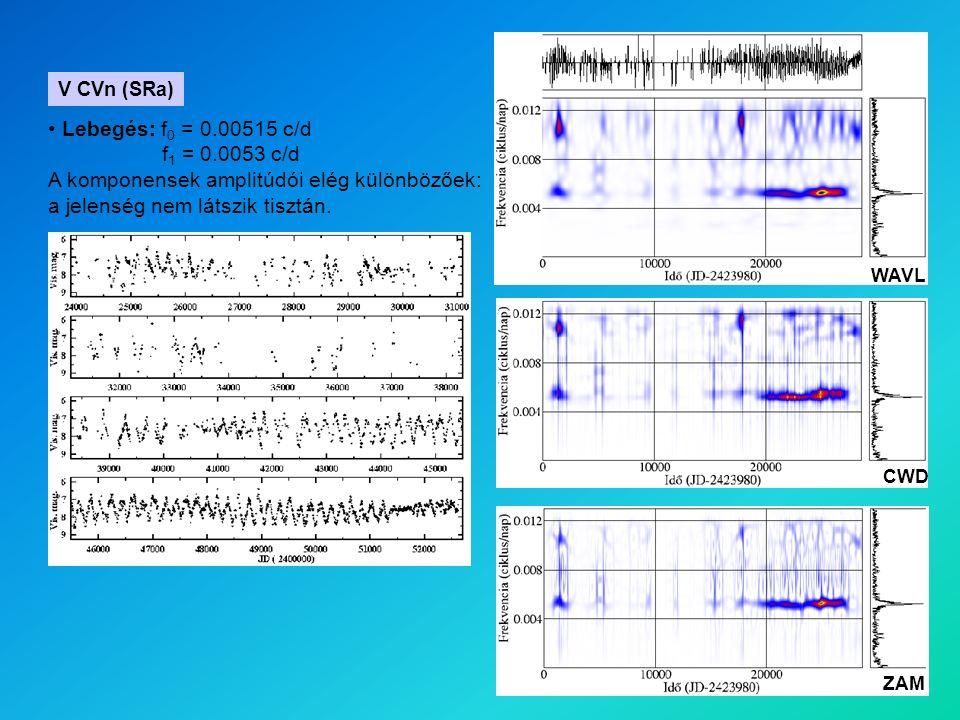 V CVn (SRa) Lebegés: f 0 = 0.00515 c/d f 1 = 0.0053 c/d A komponensek amplitúdói elég különbözőek: a jelenség nem látszik tisztán.