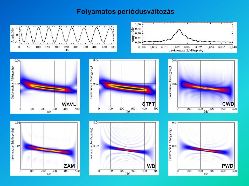 R Aql WAVL CWD Mira típusú változócsillagok Folyamatos periódusváltozás  He-héj fellobbanás Luminozitásváltozás  periódusváltozás Parabolikus O-C diagramok (egyenletes növekedés, vagy csökkenés) esetén.