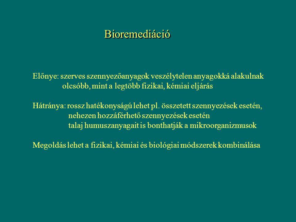 Bioremediáció Előnye: szerves szennyezőanyagok veszélytelen anyagokká alakulnak olcsóbb, mint a legtöbb fizikai, kémiai eljárás Hátránya: rossz hatéko