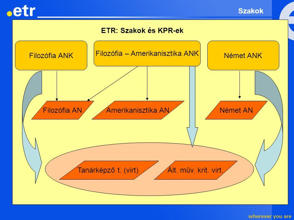 Szak-törzslap-fül Hallgató tanulmányainak nyilvántartási szintjei (Munkaasztal, Képzések gomb)