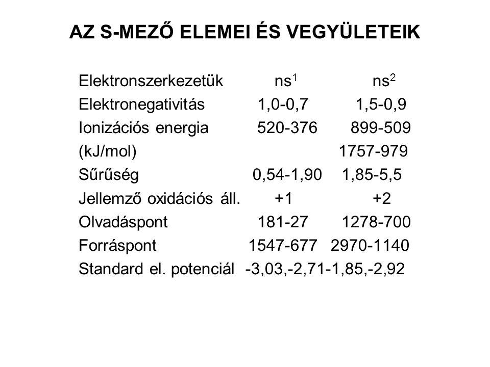 AZ S-MEZŐ ELEMEI ÉS VEGYÜLETEIK Elektronszerkezetükns 1 ns 2 Elektronegativitás 1,0-0,7 1,5-0,9 Ionizációs energia 520-376 899-509 (kJ/mol) 1757-979 S