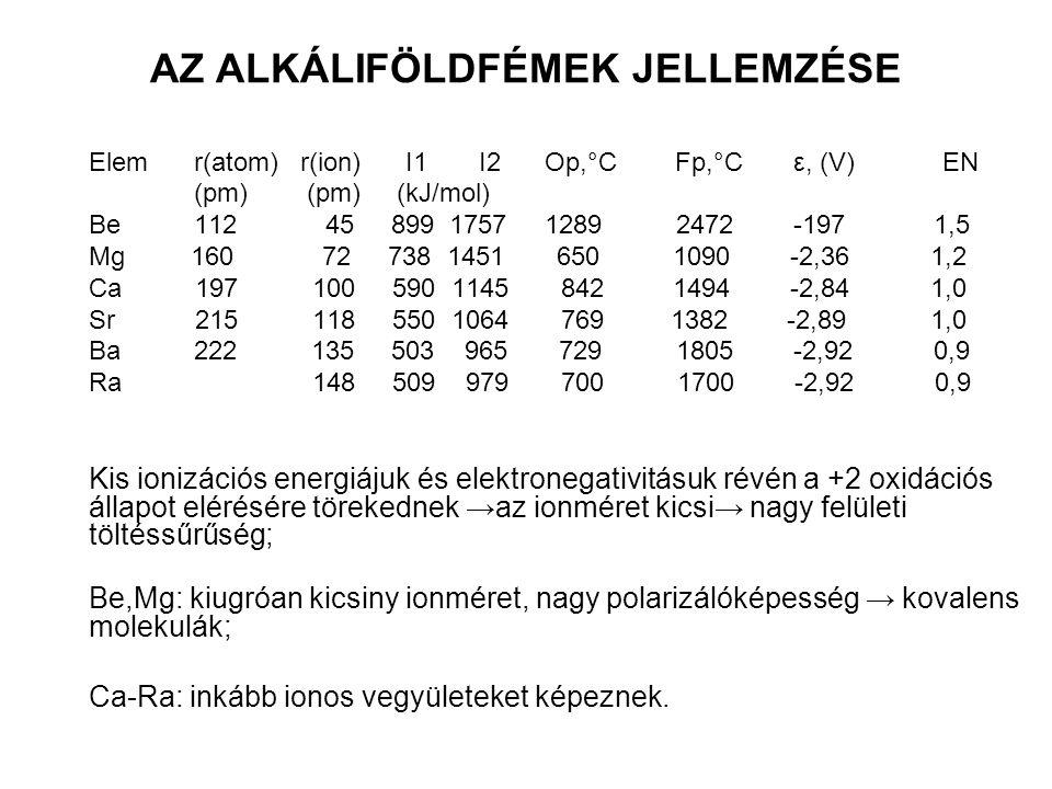 AZ ALKÁLIFÖLDFÉMEK JELLEMZÉSE Elemr(atom) r(ion) I1 I2 Op,°C Fp,°C ε, (V) EN (pm) (pm) (kJ/mol) Be 112 45 899 1757 1289 2472 -197 1,5 Mg 160 72 738 14