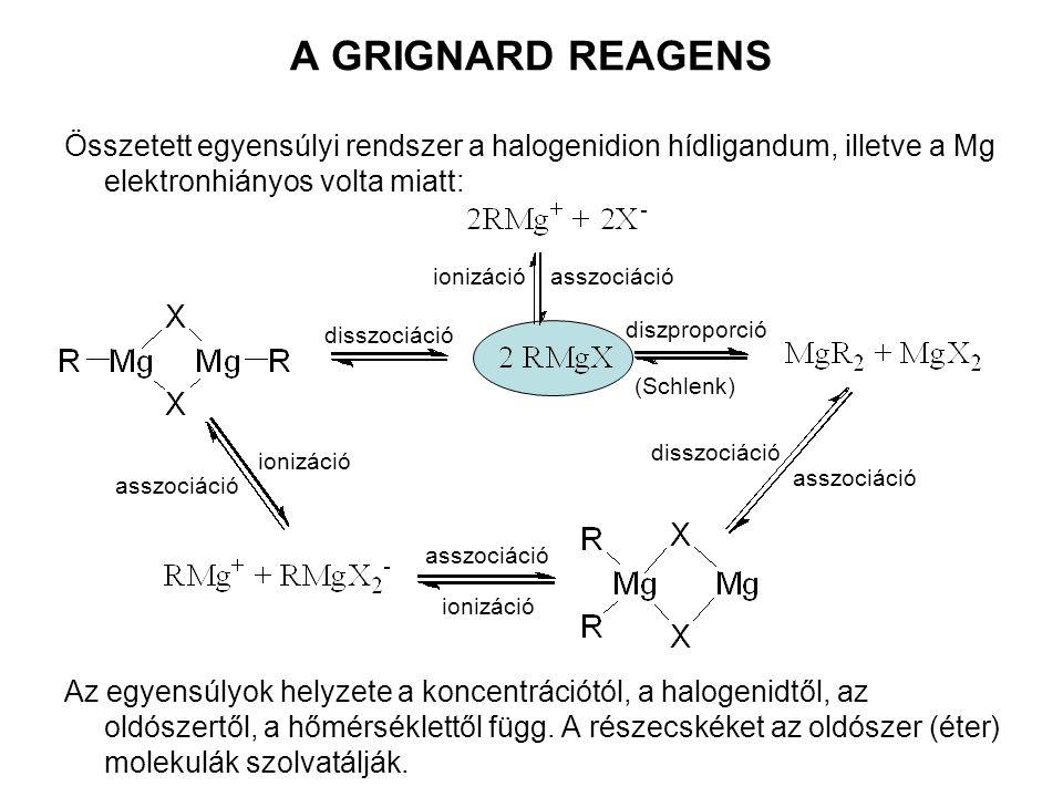 A GRIGNARD REAGENS Összetett egyensúlyi rendszer a halogenidion hídligandum, illetve a Mg elektronhiányos volta miatt: Az egyensúlyok helyzete a konce