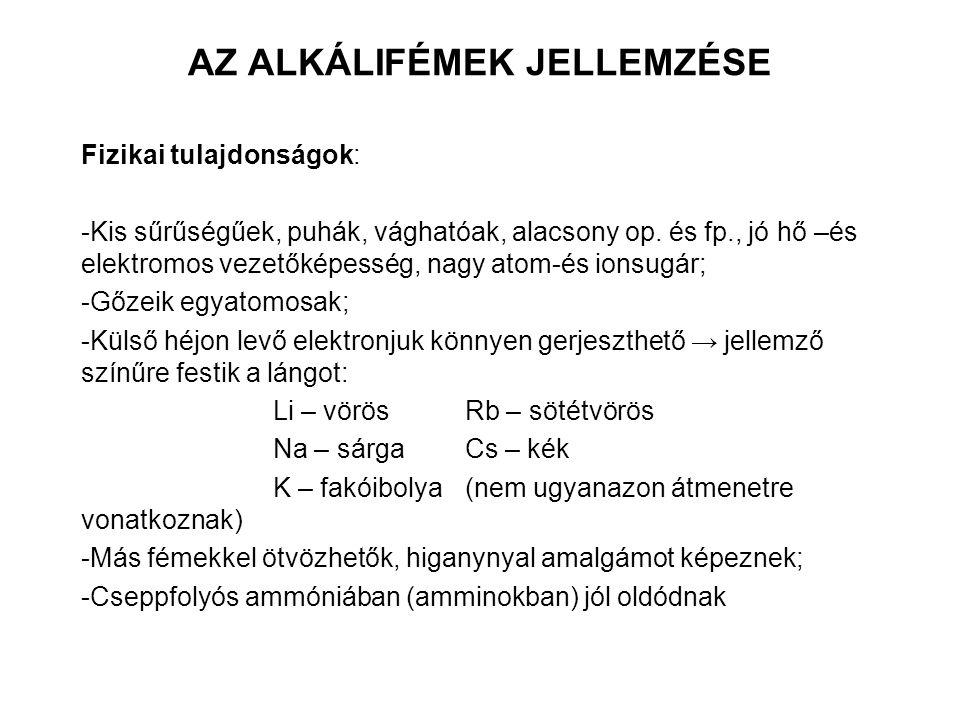 AZ ALKÁLIFÉMEK OLDÓDÁSA CSEPPF.