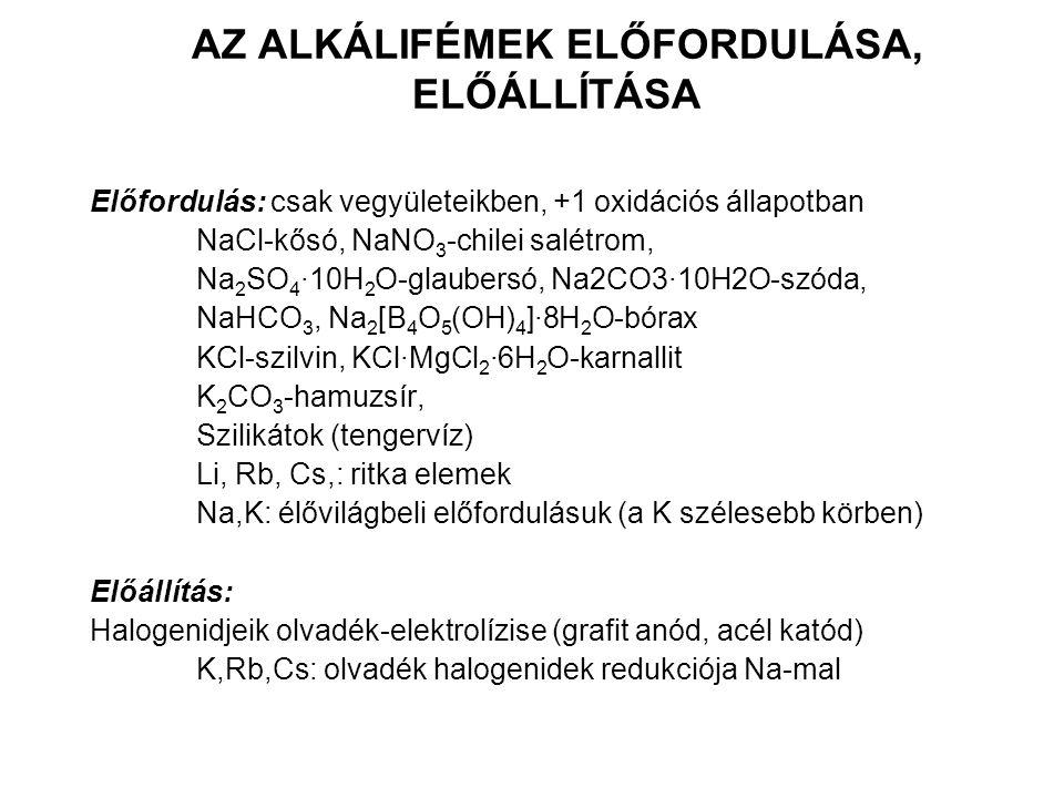 AZ ALKÁLIFÉMEK FELHASZNÁLÁSA Redukálószer, víztelenítőszer, hűtőfolyadék (nukleáris reaktorokban), galvánelemek (Li-anód, polivinil-piridin-I 2 -katód, LiI elektrolit), ötvözőanyag (14%Li,1%Al,85%Mg; repülőgépipar) Na 2 CO 3 : üveggyártás alapanyaga, Li 2 CO 3, K 2 CO 3 : porcelán- és üveggyártás adalékanyaga, NaCl: NaOH gyártás alapanyaga, utak sózása (környezetvédelem!) NaOCl, Na 2 O 2 : fehérítés: textil- és papíripar KMnO 4 : fertőtlenítőszer, oxidálószer KO 2 : kisegítő oxigénforrás Li-sztearát: kenőcsök adalékanyaga