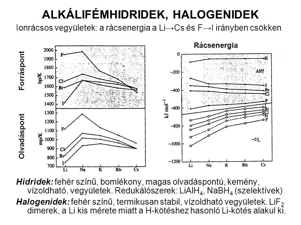 ALKÁLIFÉMHIDRIDEK, HALOGENIDEK Ionrácsos vegyületek: a rácsenergia a Li→Cs és F→I irányben csökken Hidridek: fehér színű, bomlékony, magas olvadáspont