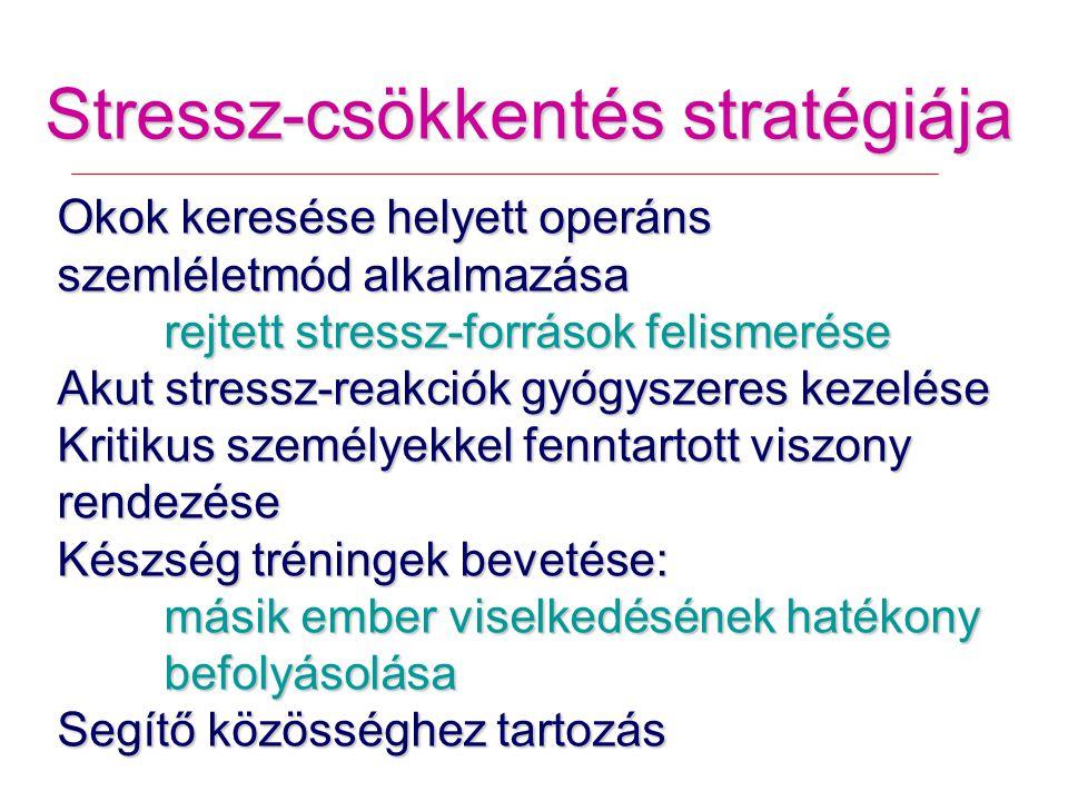 Stressz-csökkentés stratégiája Okok keresése helyett operáns szemléletmód alkalmazása rejtett stressz-források felismerése Akut stressz-reakciók gyógyszeres kezelése Kritikus személyekkel fenntartott viszony rendezése Készség tréningek bevetése: másik ember viselkedésének hatékony befolyásolása Segítő közösséghez tartozás