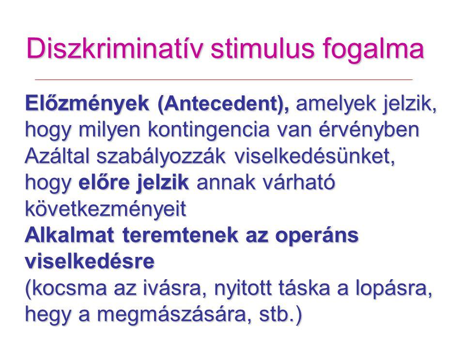 Diszkriminatív stimulus fogalma Előzmények (Antecedent), amelyek jelzik, hogy milyen kontingencia van érvényben Azáltal szabályozzák viselkedésünket, hogy előre jelzik annak várható következményeit Alkalmat teremtenek az operáns viselkedésre (kocsma az ivásra, nyitott táska a lopásra, hegy a megmászására, stb.)