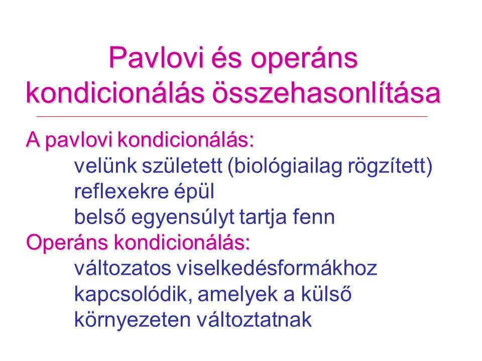 Pavlovi és operáns kondicionálás összehasonlítása A pavlovi kondicionálás: velünk született (biológiailag rögzített) reflexekre épül belső egyensúlyt tartja fenn Operáns kondicionálás: változatos viselkedésformákhoz kapcsolódik, amelyek a külső környezeten változtatnak