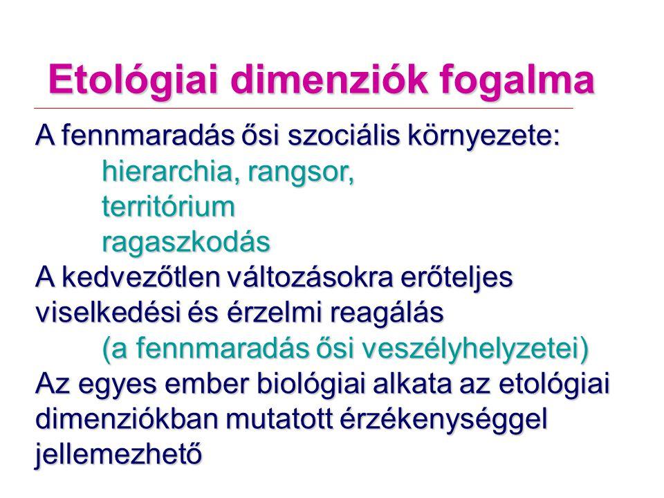 Etológiai dimenziók fogalma A fennmaradás ősi szociális környezete: hierarchia, rangsor, territóriumragaszkodás A kedvezőtlen változásokra erőteljes viselkedési és érzelmi reagálás (a fennmaradás ősi veszélyhelyzetei) Az egyes ember biológiai alkata az etológiai dimenziókban mutatott érzékenységgel jellemezhető