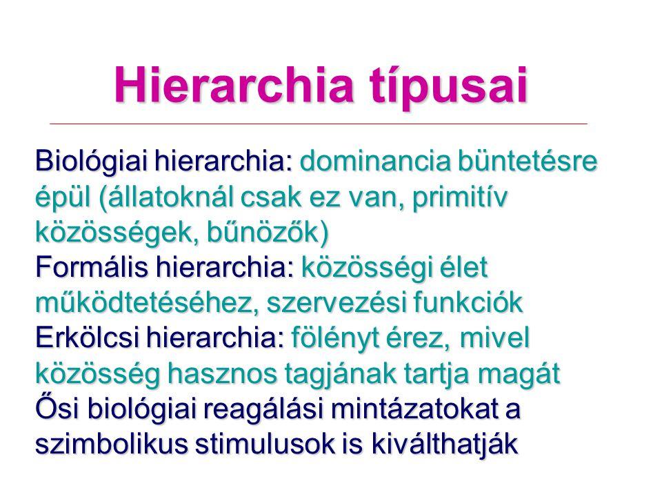 Hierarchia típusai Biológiai hierarchia: dominancia büntetésre épül (állatoknál csak ez van, primitív közösségek, bűnözők) Formális hierarchia: közösségi élet működtetéséhez, szervezési funkciók Erkölcsi hierarchia: fölényt érez, mivel közösség hasznos tagjának tartja magát Ősi biológiai reagálási mintázatokat a szimbolikus stimulusok is kiválthatják