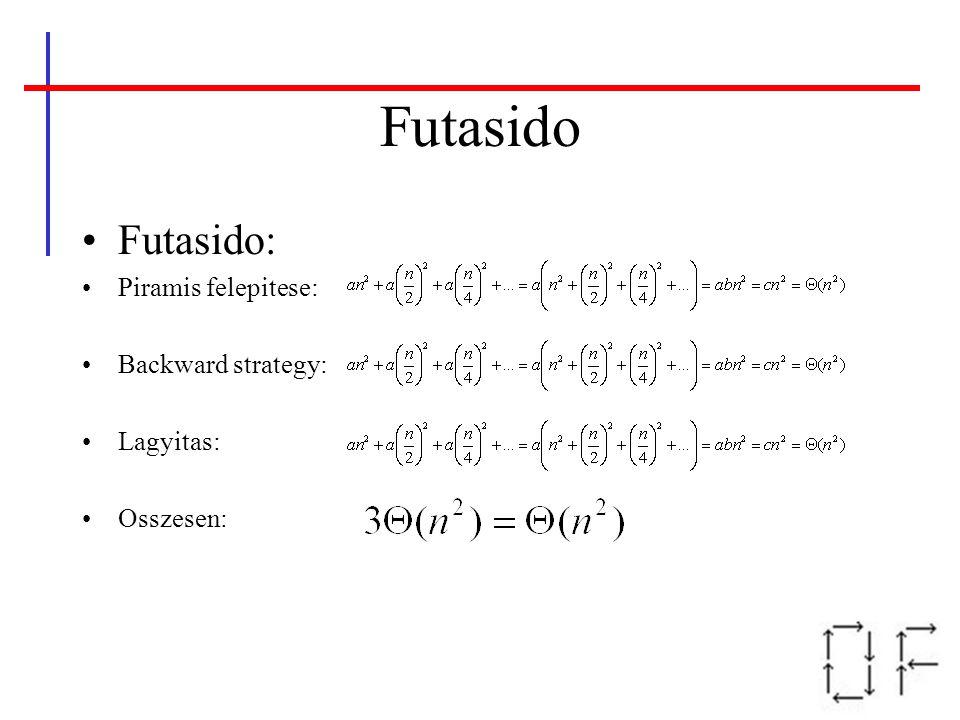 Futasido Futasido: Piramis felepitese: Backward strategy: Lagyitas: Osszesen: