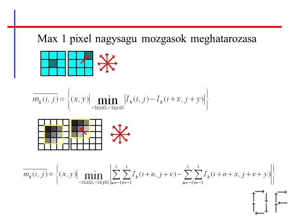 Hogyan lehetne 1 pixelnel nagyobb mozgasokat detektalni Ha a kepet atmeretezzuk, akkor a kepen vegbemeno mozgasok is atmeretezodnek, pl a felso kepen lathato 2 egysegnyi nagysagu mozgas az also kepen mely fele akkora mint a felso mar csak 1 egysegnyi.