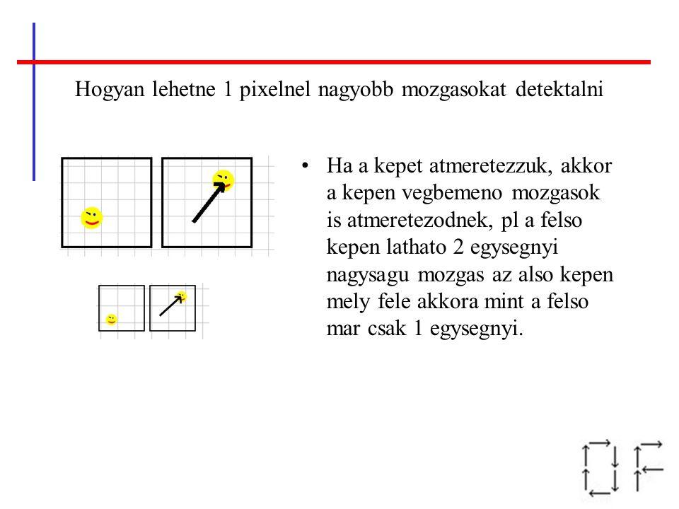 Hogyan lehetne 1 pixelnel nagyobb mozgasokat detektalni Ha a kepet atmeretezzuk, akkor a kepen vegbemeno mozgasok is atmeretezodnek, pl a felso kepen