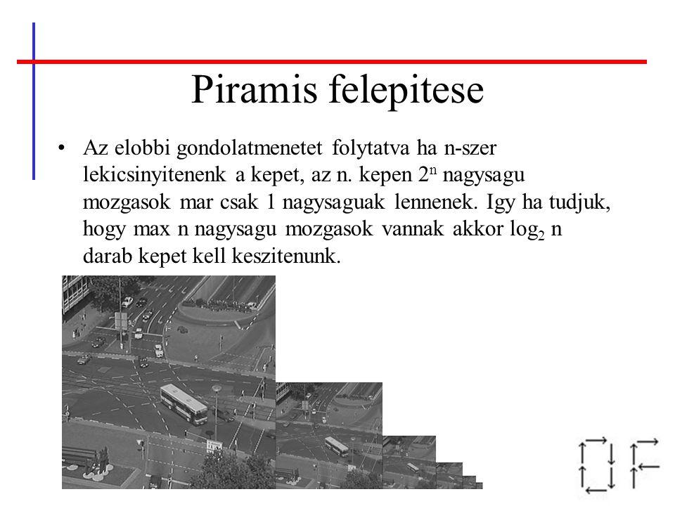Piramis felepitese Az elobbi gondolatmenetet folytatva ha n-szer lekicsinyitenenk a kepet, az n. kepen 2 n nagysagu mozgasok mar csak 1 nagysaguak len