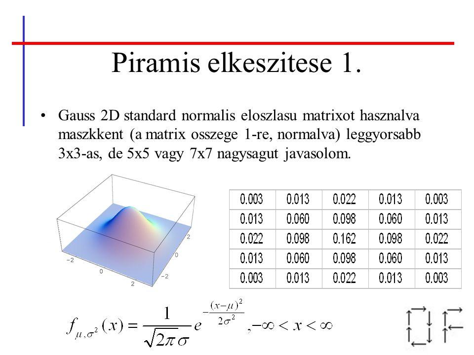 Piramis elkeszitese 1. Gauss 2D standard normalis eloszlasu matrixot hasznalva maszkkent (a matrix osszege 1-re, normalva) leggyorsabb 3x3-as, de 5x5