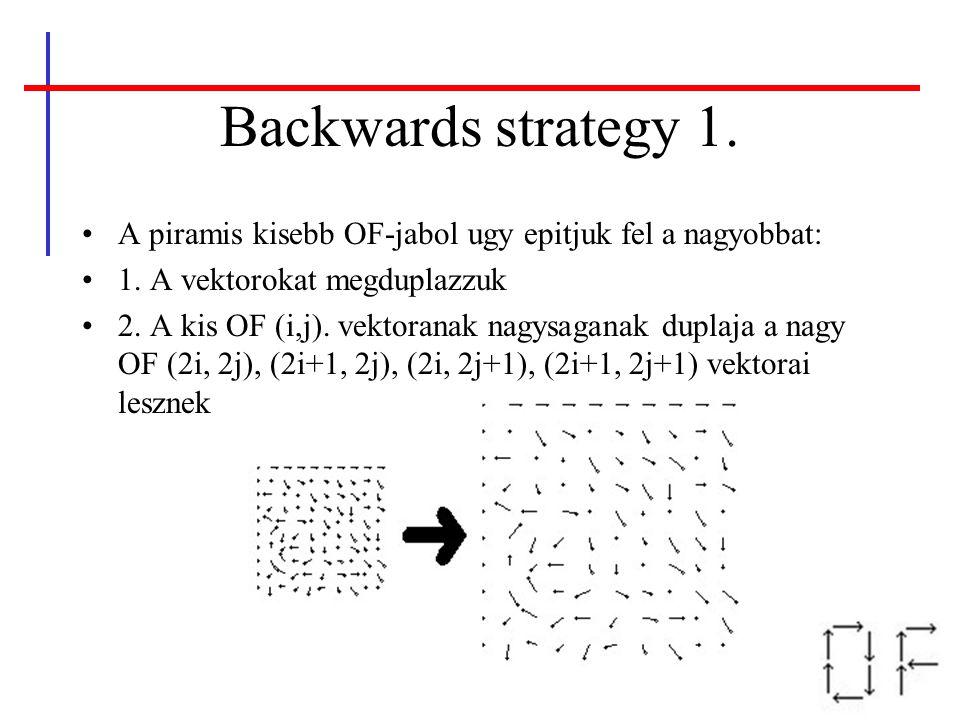 Backwards strategy 1. A piramis kisebb OF-jabol ugy epitjuk fel a nagyobbat: 1. A vektorokat megduplazzuk 2. A kis OF (i,j). vektoranak nagysaganak du