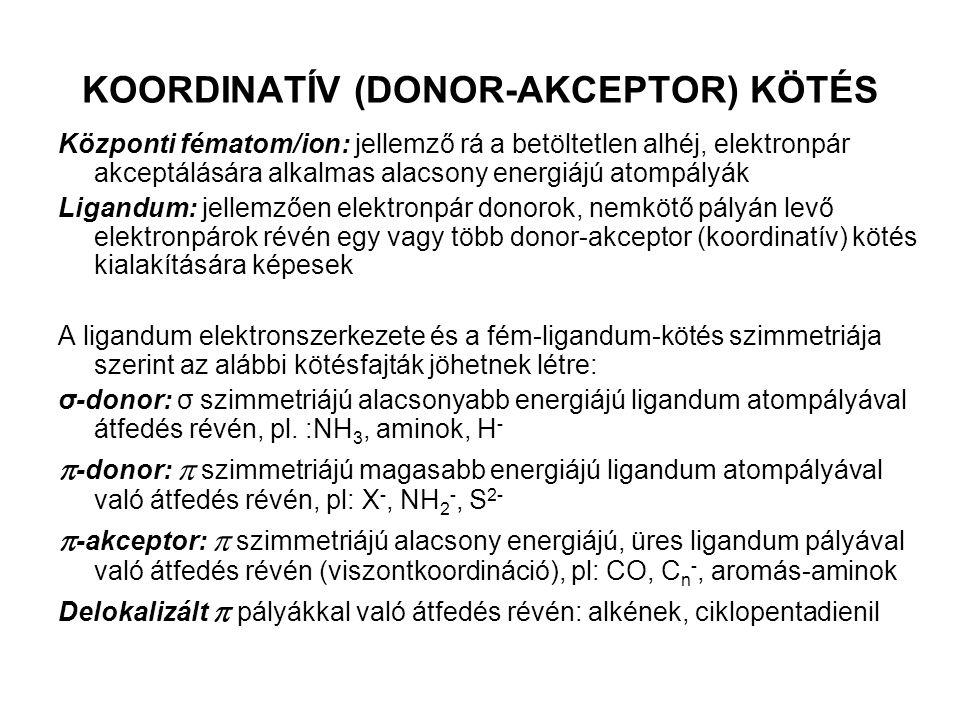 KOORDINATÍV (DONOR-AKCEPTOR) KÖTÉS Központi fématom/ion: jellemző rá a betöltetlen alhéj, elektronpár akceptálására alkalmas alacsony energiájú atompá