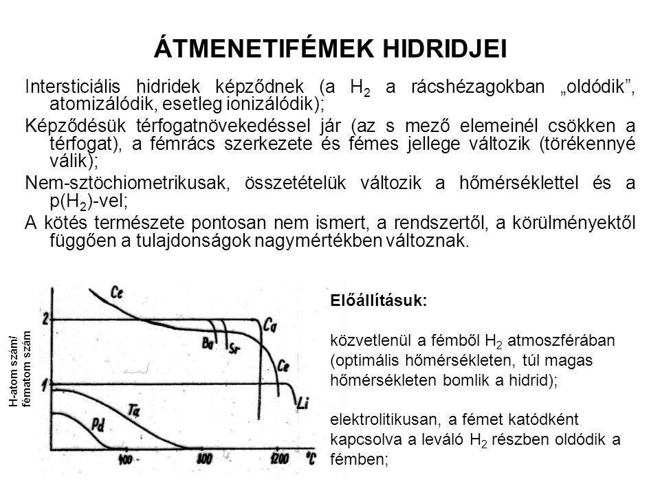 """ÁTMENETIFÉMEK HIDRIDJEI Intersticiális hidridek képződnek (a H 2 a rácshézagokban """"oldódik"""", atomizálódik, esetleg ionizálódik); Képződésük térfogatnö"""