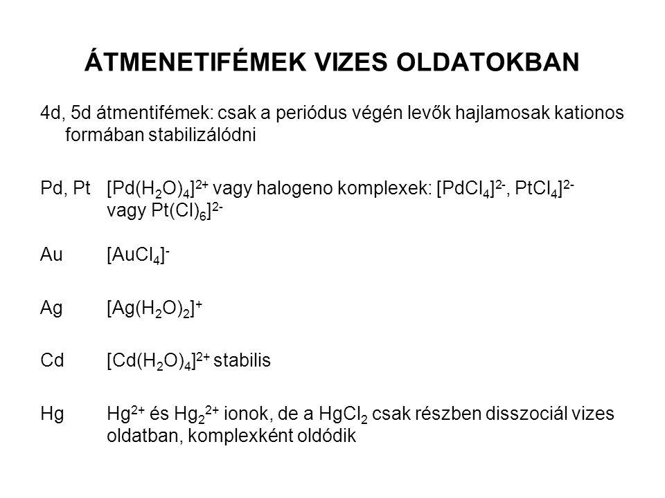 ÁTMENETIFÉMEK VIZES OLDATOKBAN 4d, 5d átmentifémek: csak a periódus végén levők hajlamosak kationos formában stabilizálódni Pd, Pt[Pd(H 2 O) 4 ] 2+ va