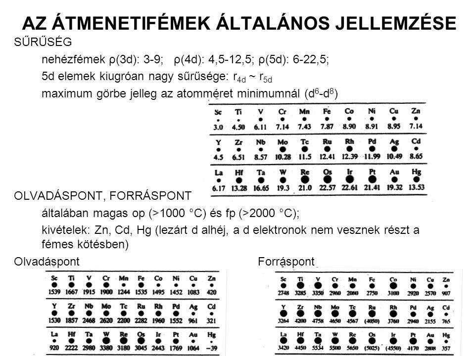 AZ ÁTMENETIFÉMEK ÁLTALÁNOS JELLEMZÉSE SŰRŰSÉG nehézfémekρ(3d): 3-9; ρ(4d): 4,5-12,5; ρ(5d): 6-22,5; 5d elemek kiugróan nagy sűrűsége: r 4d ~ r 5d maxi