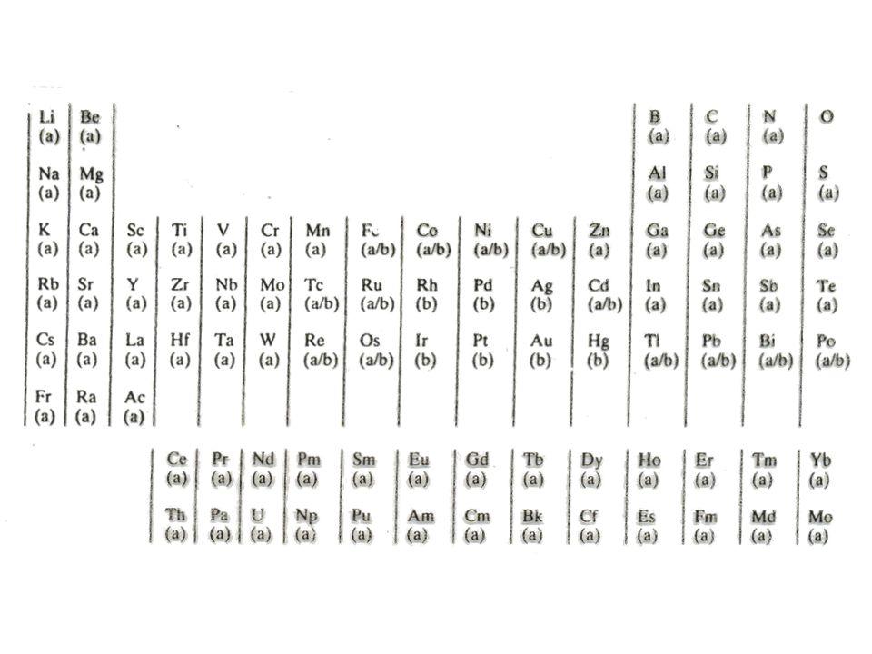 ÁTMENETIFÉMEK VIZES OLDATOKBAN TiTi 2+ redukál, bontja a vizet Ti 3+ [Ti(H 2 O) 6 ] 3+, ibolya színű, enyhe redukálószer VV 2+ ibolya színű, bontja a vizet V 3+ zöld, oxidálódik VO 2+ kék VO 2 + sárga CrCr 2+ kék, bontja a vizet Cr 3+ [Cr(H 2 O) 6 ] 3+ ibolya,[CrCl(H 2 O) 5 ] 2+ zöld igen inert komplexek, a Cr-O kötés felhasadása igen lassú MnMn 2+ [Mn(H 2 O) 6 ] 2+, rózsaszínű Mn 3+ ibolya, főleg komplexekben létezik Mn 4+ barna, rosszul oldódik vízben MnO 3 - kék MnO 4 2- zöld MnO 4 - ibolya
