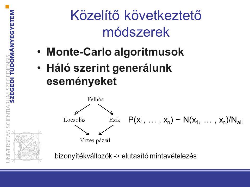 Közelítő következtető módszerek Monte-Carlo algoritmusok Háló szerint generálunk eseményeket P(x 1, …, x n ) ~ N(x 1, …, x n )/N all bizonyítékváltozók -> elutasító mintavételezés