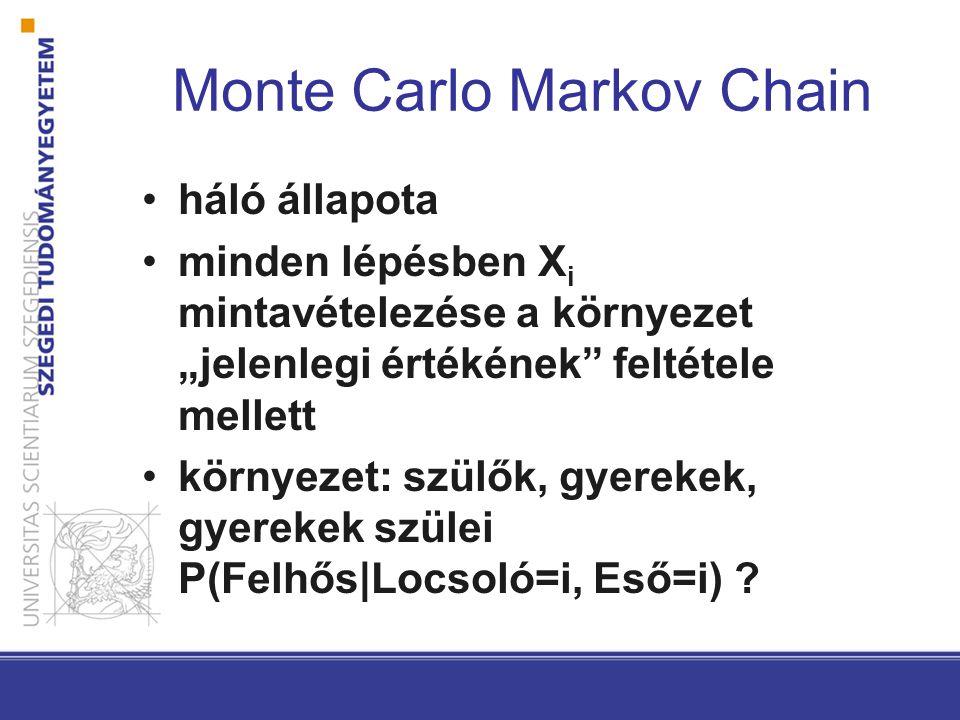 """Monte Carlo Markov Chain háló állapota minden lépésben X i mintavételezése a környezet """"jelenlegi értékének"""" feltétele mellett környezet: szülők, gyer"""