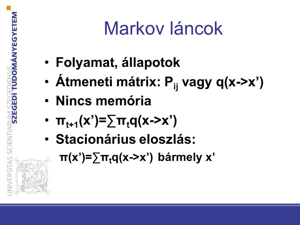 Markov láncok Folyamat, állapotok Átmeneti mátrix: P ij vagy q(x->x') Nincs memória π t+1 (x')=∑π t q(x->x') Stacionárius eloszlás: π(x')=∑π t q(x->x') bármely x'