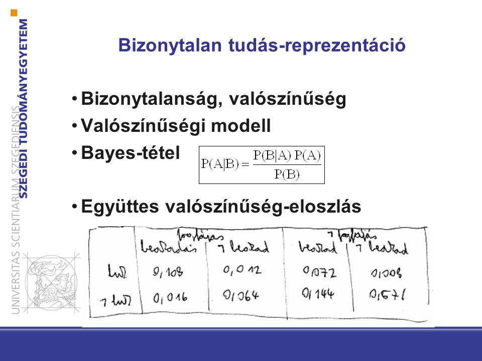 Bizonytalan tudás-reprezentáció Bizonytalanság, valószínűség Valószínűségi modell Bayes-tétel Együttes valószínűség-eloszlás