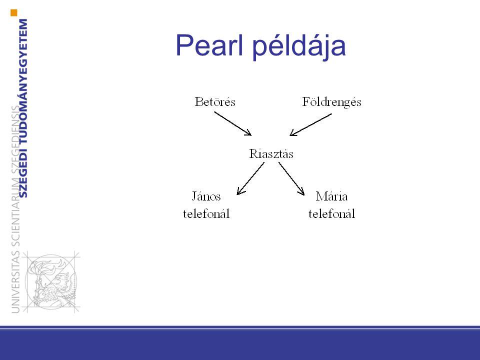 Pearl példája