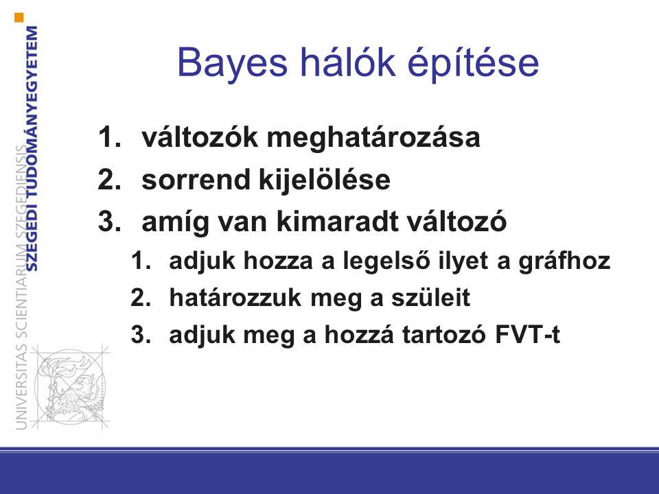Bayes hálók építése 1.változók meghatározása 2.sorrend kijelölése 3.amíg van kimaradt változó 1.adjuk hozza a legelső ilyet a gráfhoz 2.határozzuk meg