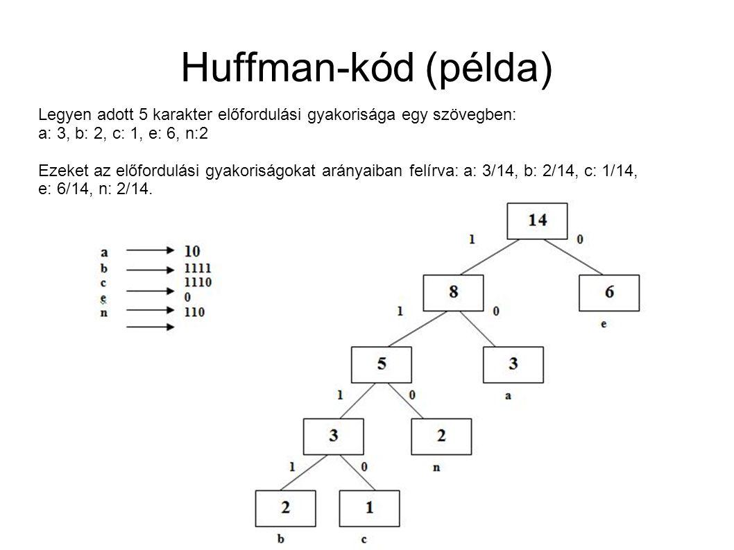Huffman-kód (példa) Legyen adott 5 karakter előfordulási gyakorisága egy szövegben: a: 3, b: 2, c: 1, e: 6, n:2 Ezeket az előfordulási gyakoriságokat
