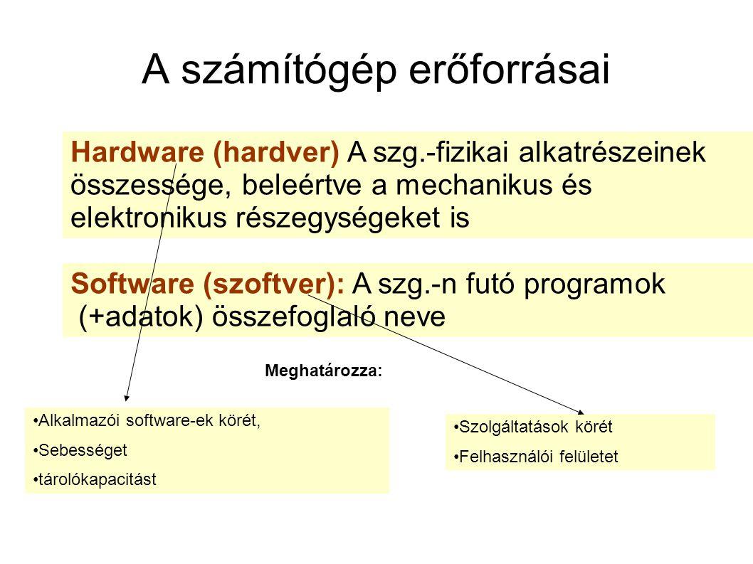 A számítógép erőforrásai Software (szoftver): A szg.-n futó programok (+adatok) összefoglaló neve Hardware (hardver) A szg.-fizikai alkatrészeinek öss