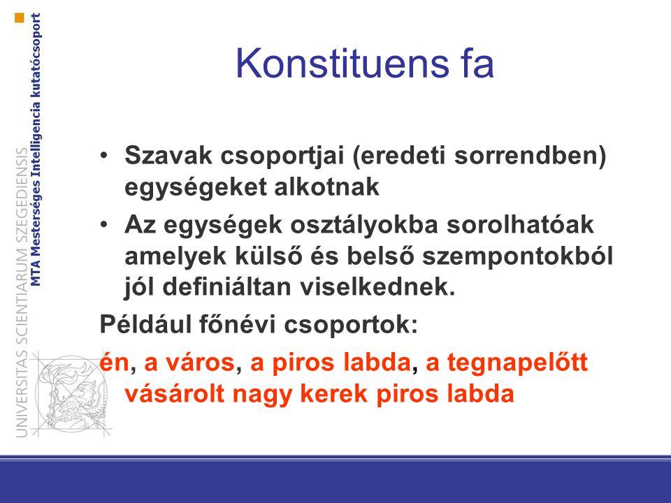 Konstituens fa S: mondat VP: igei csoport NP: főnévi csoport Egy példa a Szeged TreeBank-ből