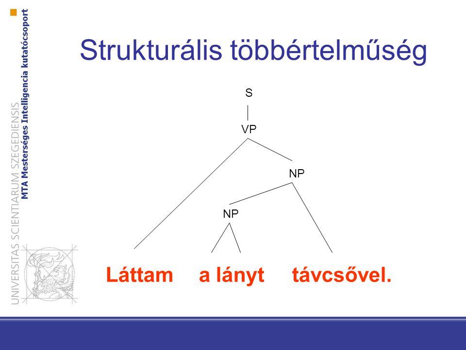 Környezetfüggetlen nyelvtanok (CFG) Terminálisok: szavak Nemterminálisok: konstituensek Szabályok: baloldal egyetlen nemterminális