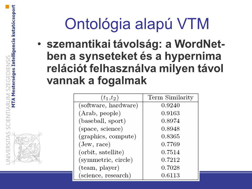 Ontológia alapú VTM szemantikai távolság: a WordNet- ben a synseteket és a hypernima relációt felhasználva milyen távol vannak a fogalmak