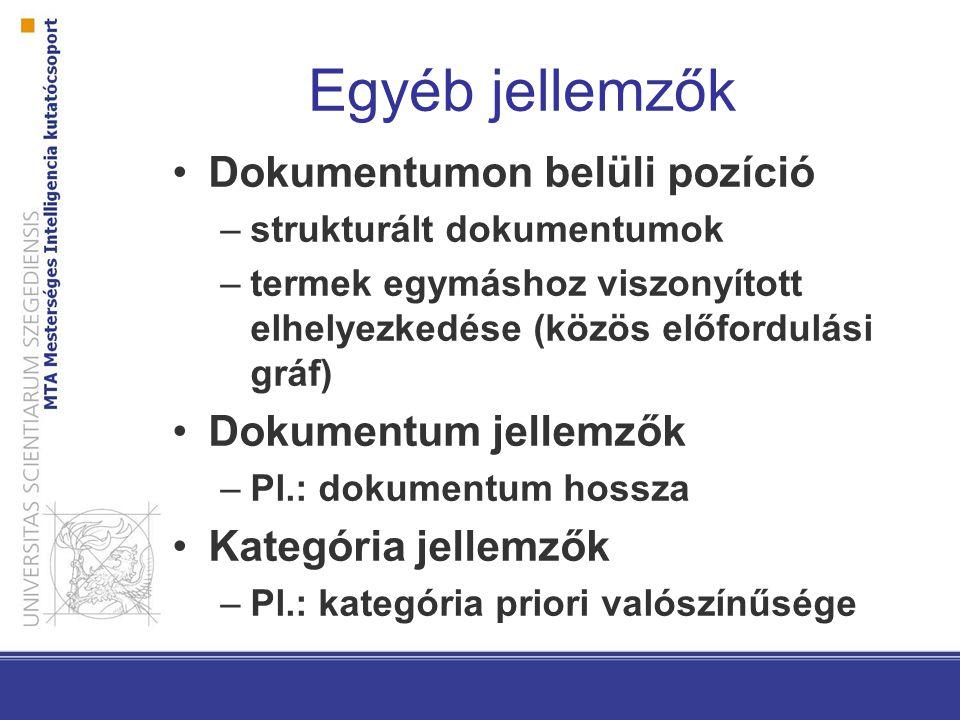 Egyéb jellemzők Dokumentumon belüli pozíció –strukturált dokumentumok –termek egymáshoz viszonyított elhelyezkedése (közös előfordulási gráf) Dokumentum jellemzők –Pl.: dokumentum hossza Kategória jellemzők –Pl.: kategória priori valószínűsége