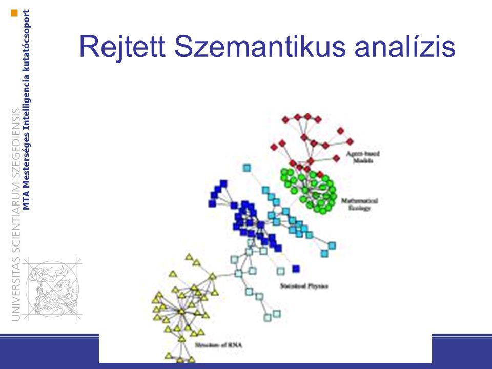 Rejtett Szemantikus analízis