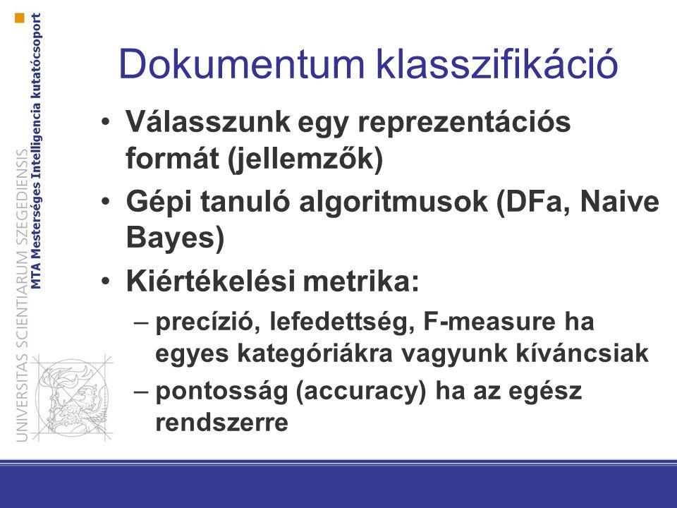 Dokumentum klasszifikáció Válasszunk egy reprezentációs formát (jellemzők) Gépi tanuló algoritmusok (DFa, Naive Bayes) Kiértékelési metrika: –precízió, lefedettség, F-measure ha egyes kategóriákra vagyunk kíváncsiak –pontosság (accuracy) ha az egész rendszerre