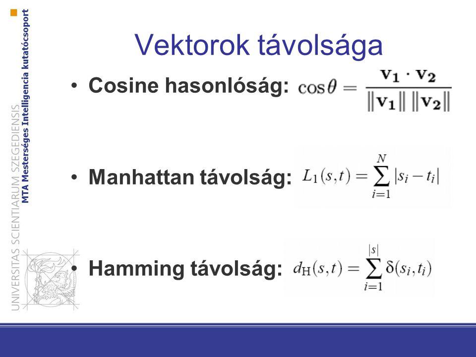 Vektorok távolsága Cosine hasonlóság: Manhattan távolság: Hamming távolság: