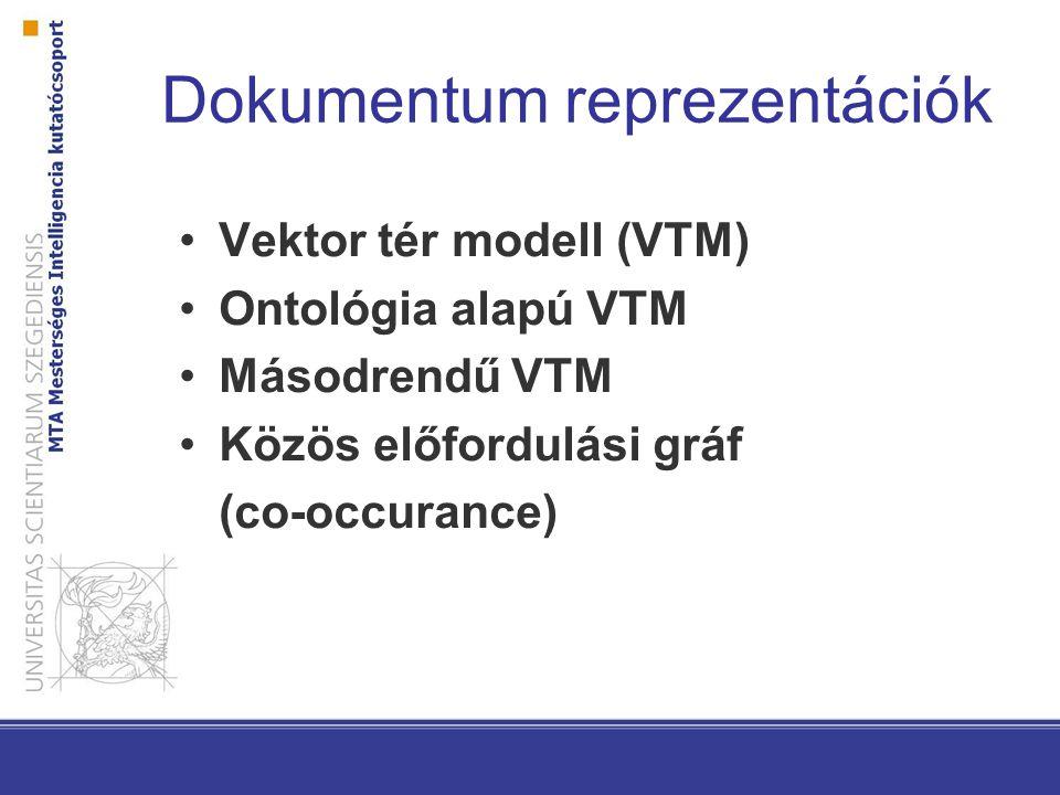 Vektor Tér Modell (VTM) A legelterjedtebb reprezentációs módszer Minden dokumentumot egy vektorral írunk le, ahol a vektor elemei az egyes term-ek előfordulási gyakoriságát jelzik Azokat a term-eket vizsgáljuk amelyek legalább egyszer előfordulnak legalább egy dokumentumban bag-of-words