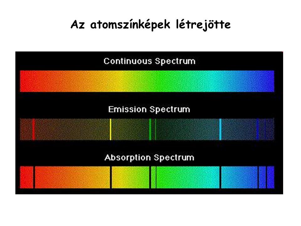Az atomszínképek létrejötte az atom gerjesztéskor energiát nyel el (abszorpció), relaxációkor energiát bocsát ki (emisszió) mind az energiafelvétel, mind az energialeadás kvantált (csak meghatározott energiaadagokban történhet) az emittált ill.