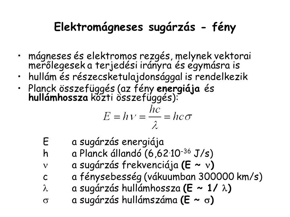 Elektromágneses sugárzás - fény mágneses és elektromos rezgés, melynek vektorai merőlegesek a terjedési irányra és egymásra is hullám és részecsketulajdonsággal is rendelkezik Planck összefüggés (az fény energiája és hullámhossza közti összefüggés): Ea sugárzás energiája ha Planck állandó (6,62.