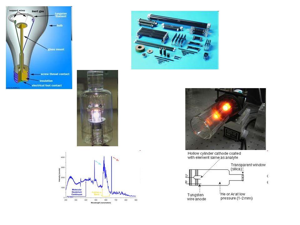 Fényforrások Emissziós spektroszkópia – a fényforrás maga a minta Abszorpciós spektroszkópia – követelmények: intenzív folytonos állandó spektrális el
