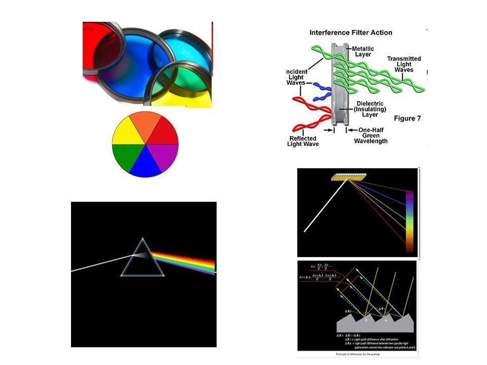 """Monokromátorok monokromatikus fényt állítanak elő monokromatikus fény: """"egyszínű , adott hullámhosszúságú fény (   ) monokromátor félértékszélessége: 2  -val jellemezzük típusai színszűrők (2  = 50-100 nm) interferenciaszűrők (2  = 5-20 nm) prizma (2  = 1-2 nm) optikai rácsok (2  = 0,1 nm körül)"""