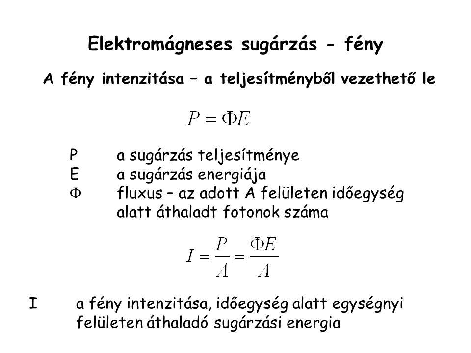 Elektromágneses sugárzás - fény Pa sugárzás teljesítménye Ea sugárzás energiája  fluxus – az adott A felületen időegység alatt áthaladt fotonok száma A fény intenzitása – a teljesítményből vezethető le Ia fény intenzitása, időegység alatt egységnyi felületen áthaladó sugárzási energia